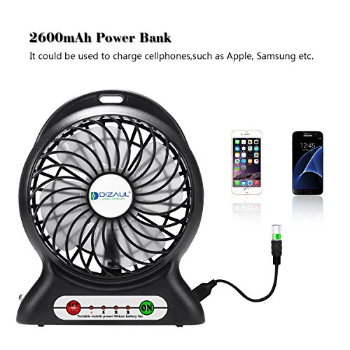 Best Desk Fan 2018 Top 10 Guide Reviews Amp Tips
