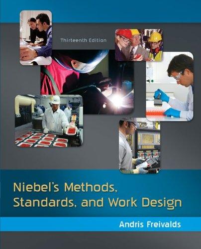 Niebel's Methods,Standards,+Work Design