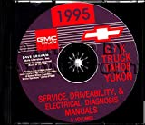 COMPLETE & UNABRIDGED 1995 CHEVROLET TRUCK & PICKUP FACTORY REPAIR SHOP & SERVICE MANUAL CD Includes C/K Trucks, Silverado, Cheyenne, Suburban, Blazer, Regular, Crew & Extended Cab 1500, 2500, 3500
