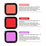 Kula Co. 3 Pack Scuba Dive Filter for GoPro Hero 6/Hero 5 Super Suit Dive Housing - Red, Light Red, Magenta Filter - Enhances Colors for Underwater Video and Photographs