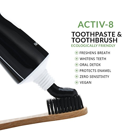 Buy the best toothpaste