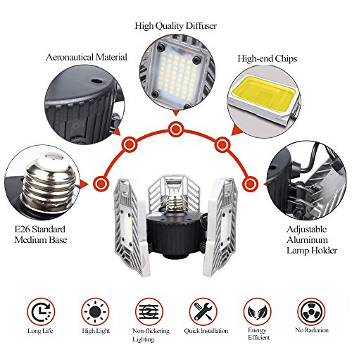 Deformable Lamp Bay Lighting, Ceiling Light Bulbs Garage Light, Mworld Motion Sensor LED Flood Lights, Motion Activated Light, Indoor Lighting Security Lights for Garage, Warehouse (Ordinary 2) by Myteaworld (Image #2)
