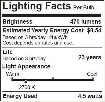 3-Pack Bioluz LED™ Dimmable LED Globe Bulbs G25 40 Watt Equivalent Warm White (2700K) LED Light Bulb UL Listed
