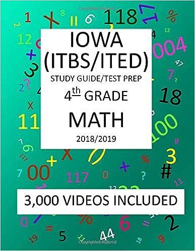 itbs practice test grade 7