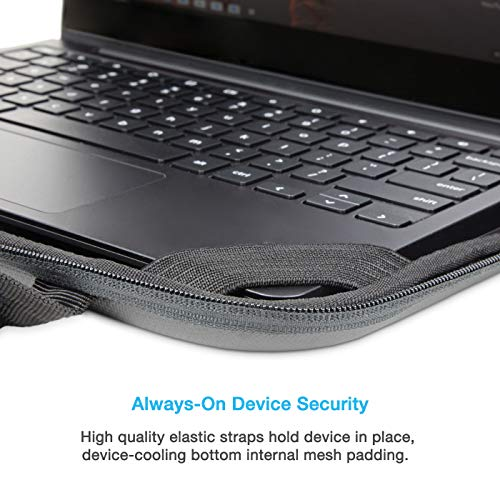 0376ec30f11b Cyber Acoustics Protective Rugged Work-in Always On Laptop - Import ...