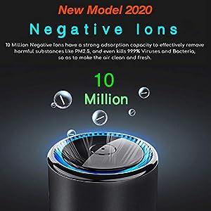 Nebelr Best Car Air Purifier Ionizer