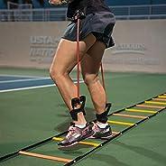 Flex Trainer - Balance and Movement Training Tool