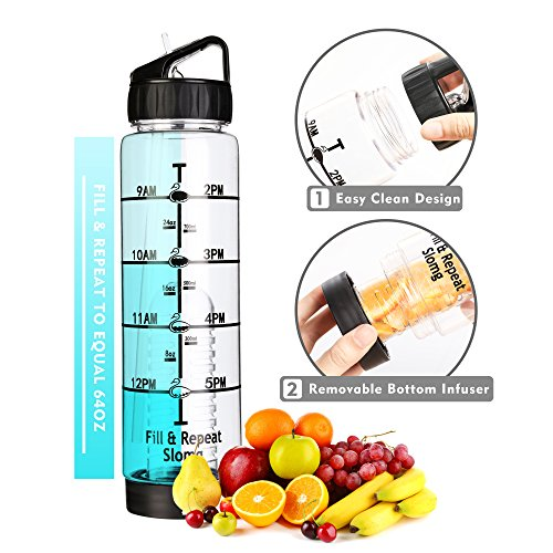 Easy Clean 32 Oz Straw Water Bottle, Leak Proof Measurement Markings Water Bottle Time Marker, Eco friendly BPA Free Fruit Infuser Water Bottle Oz Tracker, Office 1 Liter Gym Bottle Reminder to Drink Eco Friendly Water Bottles