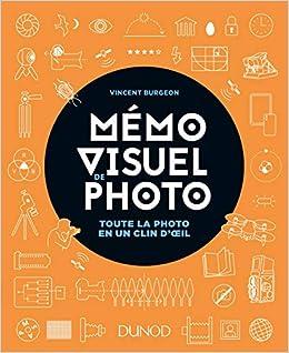 Mémo visuel de photo - Toute la photo en un clin d'oeil