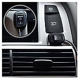 JIANFA Car Push Button Switch DIY Switch Off/ON