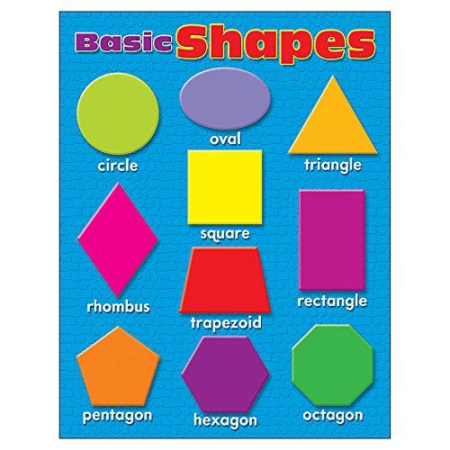 - Trend Enterprises Basic Shapes Learning Chart (T-38207)
