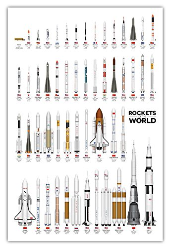 NG World Rockets Poster Print 29x44 Large SpaceX NASA Wall Art