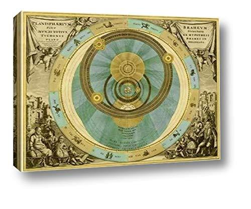 (Maps of The Heavens: Planisphaerium Braheum by Andreas Cellarius - 8