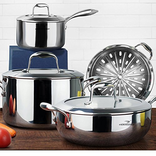 industrial cookware set - 8