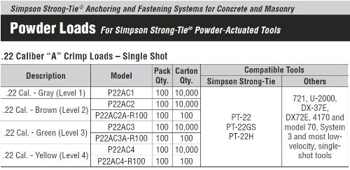 .22 Caliber Power Load ''A'' Crimp, Yellow (Level 4)