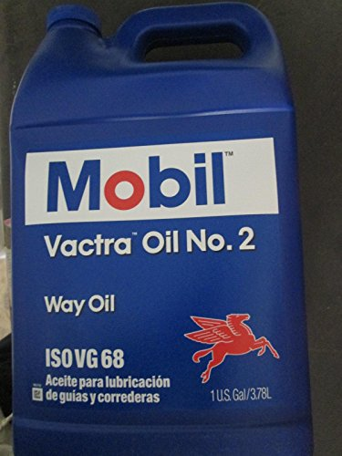 Most Popular Lubricants and Oils