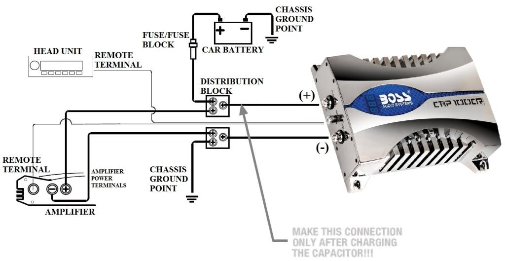 Car Stereo Capacitor Wiring Diagram from images-na.ssl-images-amazon.com