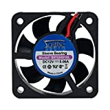 Scythe Mini KAZE 40mm Silent Case Fan (SY124010L)