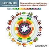 Cook Smarts 2018 Wall Calendar