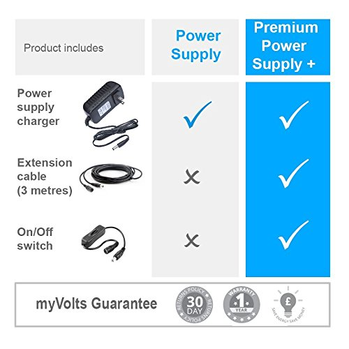 MyVolts 9V Power Supply Adaptor Compatible with Brother PT-2710 Label Printer - US Plug by MyVolts (Image #3)