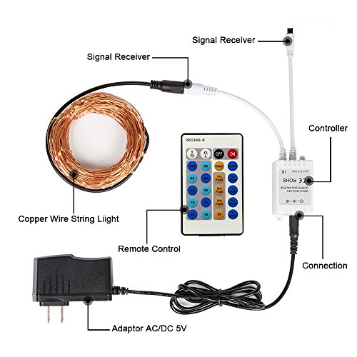 Led String Lights, Copper Wire 99ft / 30M Waterproof