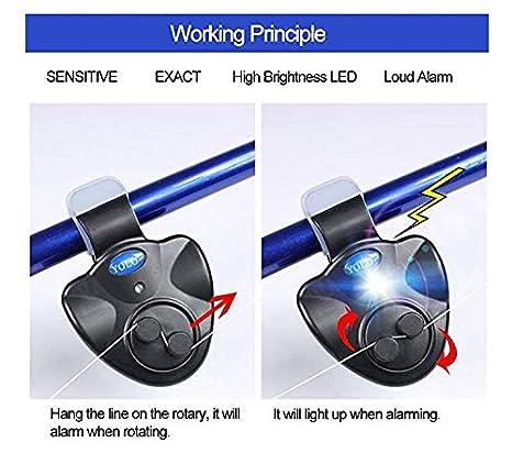 kabelloser Sound Alert Buzzer Fischfinder ZUKABMW Angel-Bissanzeiger LED-Anzeige elektronischer Angel-Alarm