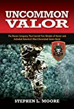 Uncommon Valor: The Recon Company that Earned