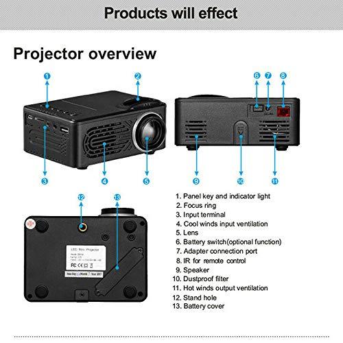 Cutogain Proyector de Bolsillo portátil HD Neat Compatible con ...