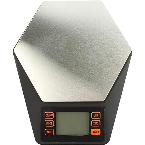 GXY Báscula electrónica de precisión hogar, báscula de Peso ...