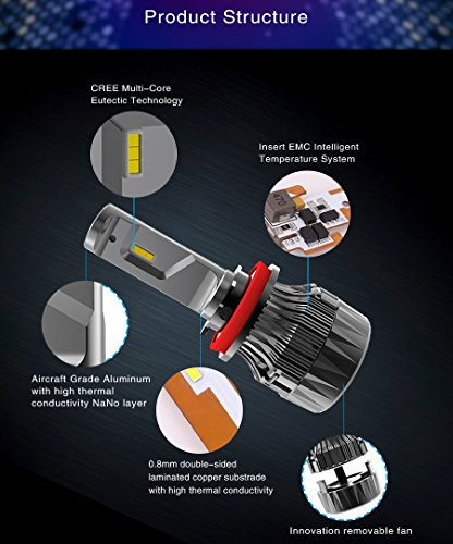 Alla-Lighting-S-HCR-2018-Newest-Version-10000-Lumens-Extremely-Super-Bright-Cool-White-High-Power-SUPER-Mini-LED-Headlight-Bulb-All-in-One-Conversion-Kits-Headlamps-Bulbs-Lamps-9007-HB5-HiLo