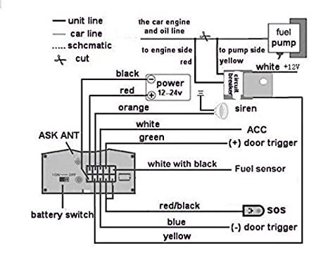 TKSTAR Fahrzeug Auto GPS SMS GPRS Verfolger Real-Time Tracking ...