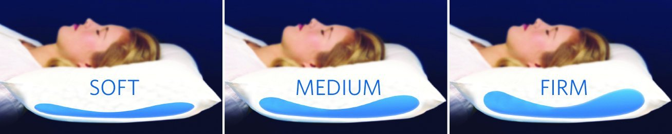 The Water Pillow by Mediflow Elite Fiberfill Single Pillow clinically proven to reduce neck pain and improve sleep 1066 The first and original water pillow