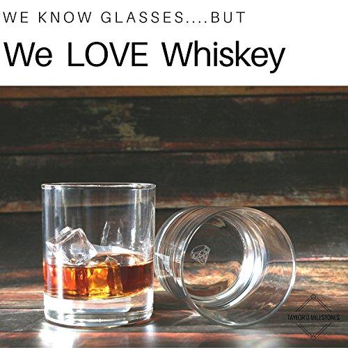 Buy scotch whiskey 2017