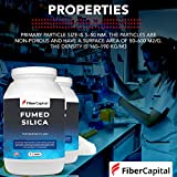FiberCapital Fumed Silica Thickener - High-Strength Thickening Agent for Epoxy Polyester, Fiberglass Resins, Sealant, Adhesive, Silicone, Paint Systems - Hydrophilic - 1 Gallon