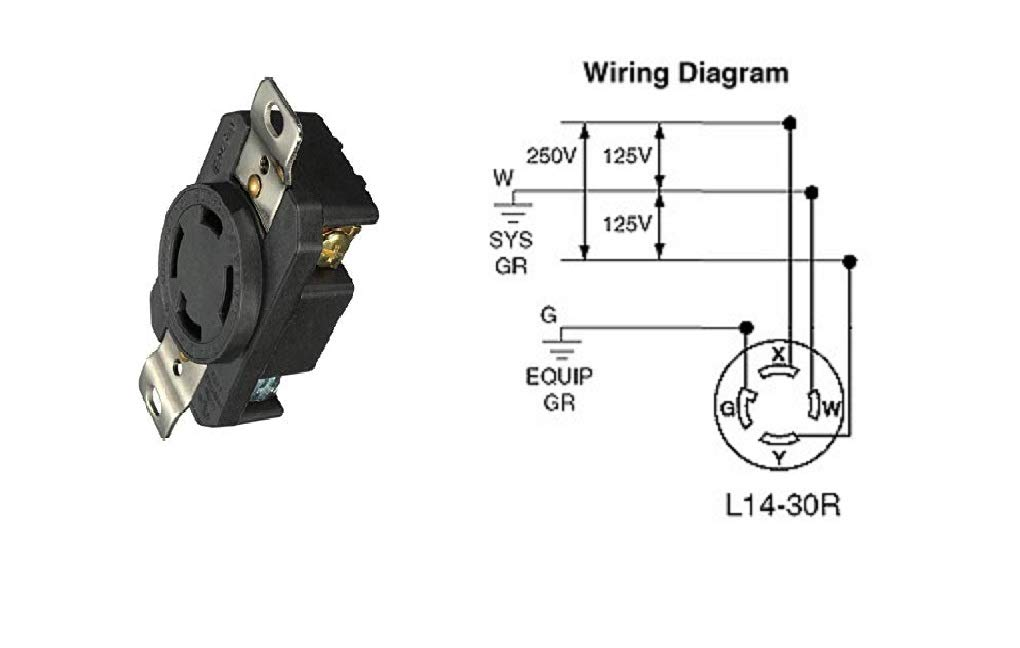 L14 30r Receptacle Wiring Diagram