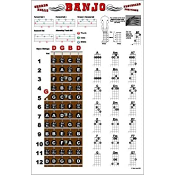 Amazon Com Banjo Chords And Fretboard Poster Open G