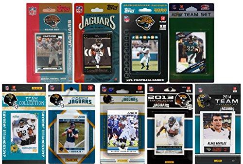 C&I Collectables NFL Jacksonville Jaguars Licensed Trading Card Team Set from C&I Collectables