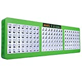 mars hydro Reflector144 Led Grow Light with 317W True Watt for Hydroponic Indoor Garden and Greenhouse Full Spectrum Veg and Bloom Switches added offers
