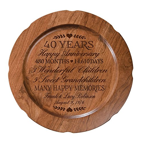 Personalized 40th Wedding Anniversary Plate Gift for Couple, Custom Happy Fortieth Anniversary Gifts for Her 12'' D Custom Engraved for Husband or Wife By LifeSong Milestones USA Made (Special Dates) by LifeSong Milestones