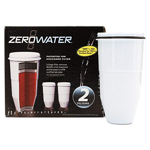 Buy whole house water filtration system 2017