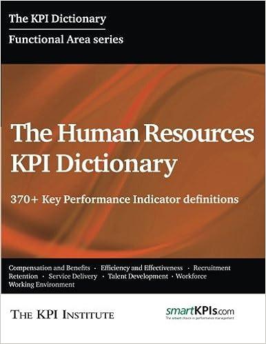 KPI RRHH