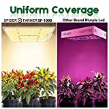 Spider Farmer SF-1000 LED Grow Light with Samsung