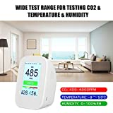 Roeam 3-in-1 Multifunctional Air Quality Detector