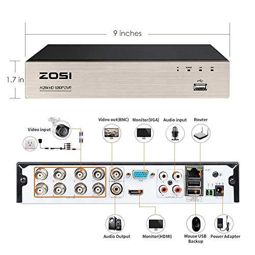 ZOSI 8CH Full 1080P Hybrid 4-in-1 HD TVI DVR Video Recorder CCTV Network Motion Detection for Surveillance Security Camera System Real Time Recording Mobile Phone Monitoring (Certified Refurbished) by ZOSI (Image #1)