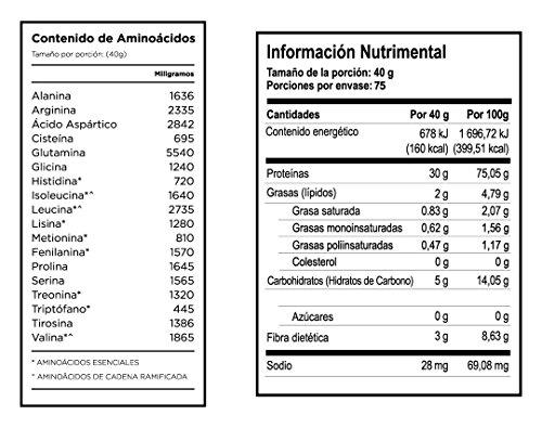 Amazon.com: OPTIGANICS, Vegan Protein Powder 6.61 (3 kg ...