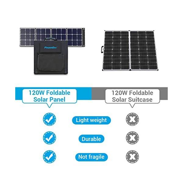 51eFWBhGknL PowerOak Faltbares Solarpanel SP120 - Solarmodul für PowerOak AC50S/EB150/EB240/AC200P Tragbare Powerstation 120W…