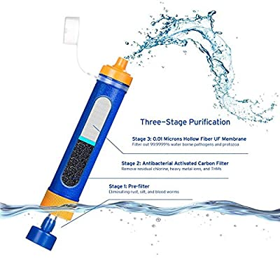 Etekcity Water Filter Straw with 1500L 3-Stage Filtration, 0.01 Micron, Personal Mini Purifier Survival Gear for Hiking, Camping, Travel, Emergency
