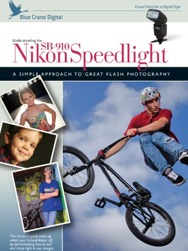 Understanding the Nikon SB-910 Speedlight