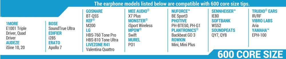 V-Moda Yamaha M-Audio Ultimate Ears tama/ño S, 3 pares, color negro Zune Digify Comply T500 compatibles con auriculares: Sennheiser Almohadillas de espuma