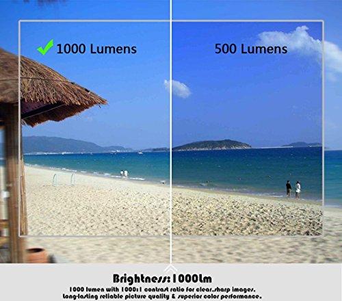 LED HD Micro Home Theater Projector ,Tuscom U80 1000lumens 1080P Multimedia Mini Portable HD Projector (White) by Tuscom (Image #2)